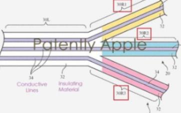 苹果的新嵌入式电路织物专利或将成为智能表带