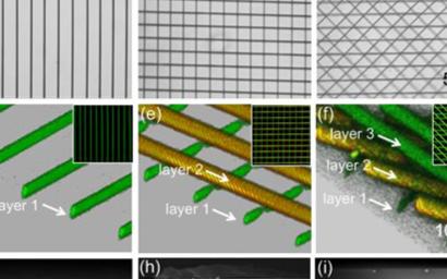 全打印制备多层嵌入式柔性电路方面的技术发展