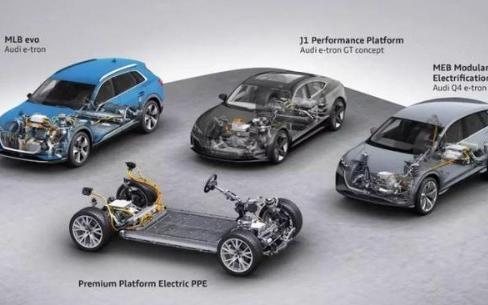 保时捷电气化转型针对旗下所有车型