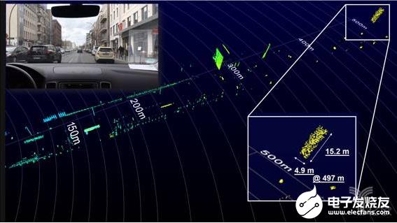 激光雷达价格降低 大疆跨界发力自动驾驶
