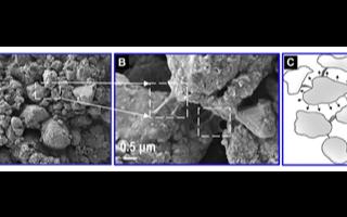 穩定的鋰硫電池結構可使智能機的續航巨幅提升