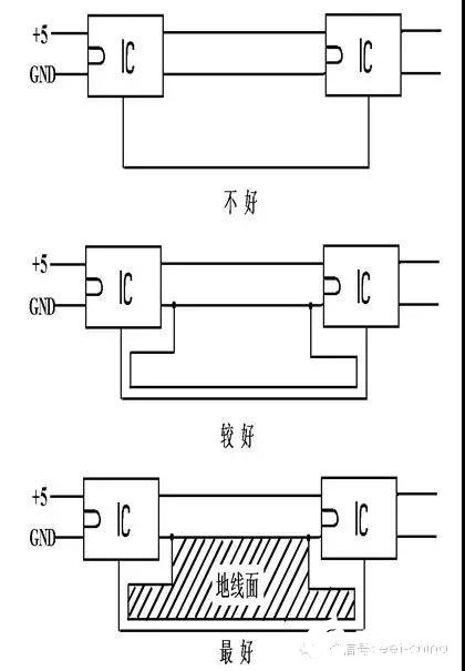 PCB印刷线路板的详细设计指南解析