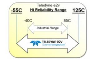 Teledyne e2v微处理器高可靠性的差异