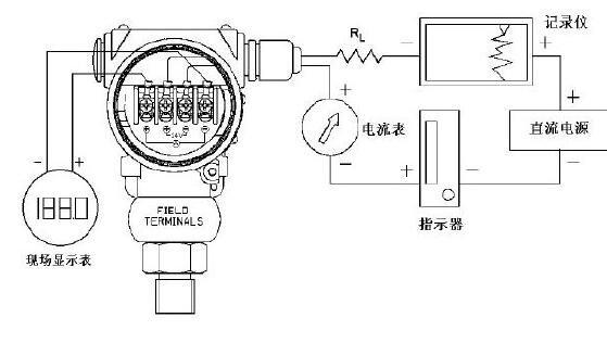 静压液位变送器的工作原理和特点