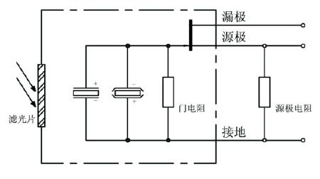 热释电红外传感器在自动门中的应用原理解析