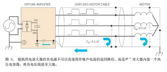 在噪声敏感应用中使用PWM放大器时要格外的小心