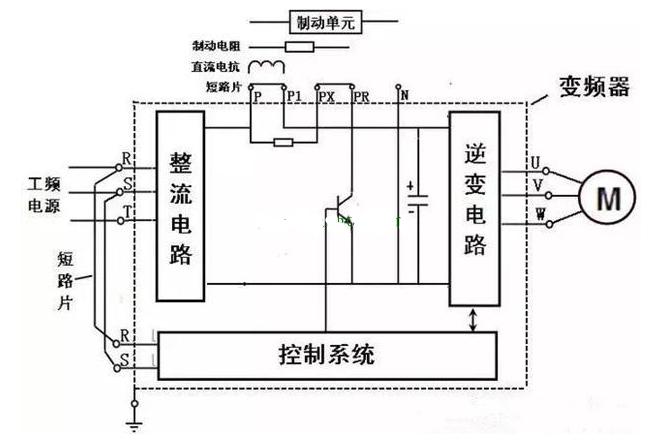 变频器接线方法图解
