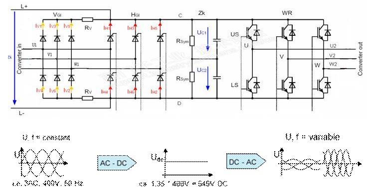 变频器电解电容损坏原因和更换注意事项