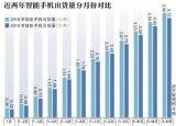 手机出货量连续第三年下降,手机厂商甩卖4G转战5...