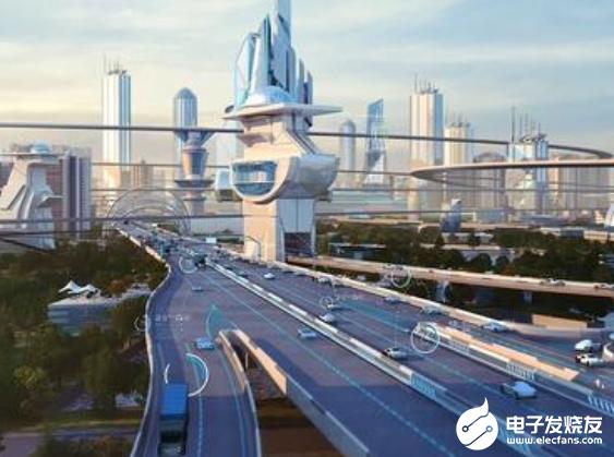 边缘计算的行业应用中 交通运输所占比例最高