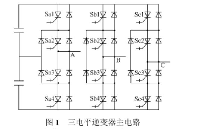 如何使用FPGA实现静止补偿的PWM脉冲发生器设计