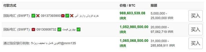 伊朗国内比特币溢价严重会有什么影响吗