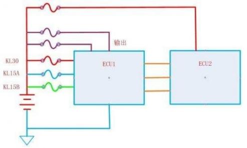 汽车电子系统中潜在路径分析技术的探讨