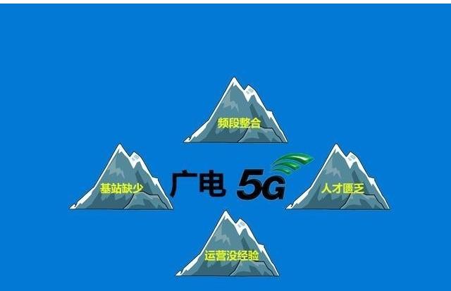 廣電建設5G網絡還缺少點什么