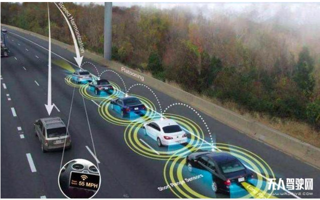 首發L3自動駕駛安全標準意味著什么
