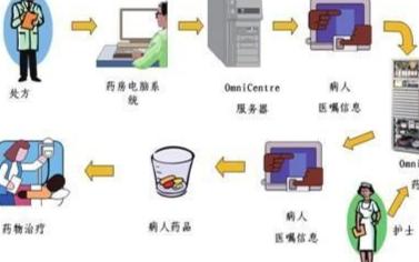 工控平板电脑在医疗领域中有着怎样的应用