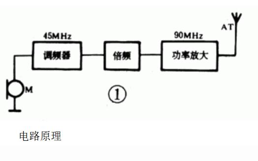 制作三管调频无线话筒的详细资料说明