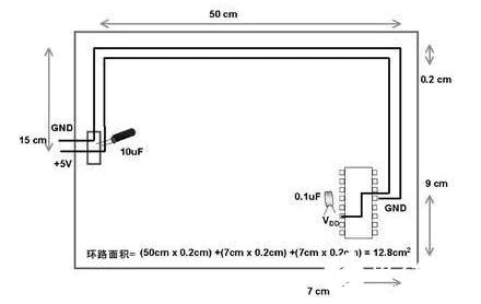 PCB设计中为何模拟电路和数字电路的区别如此大
