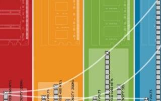 DDR5比較DDR4有什么新特性?