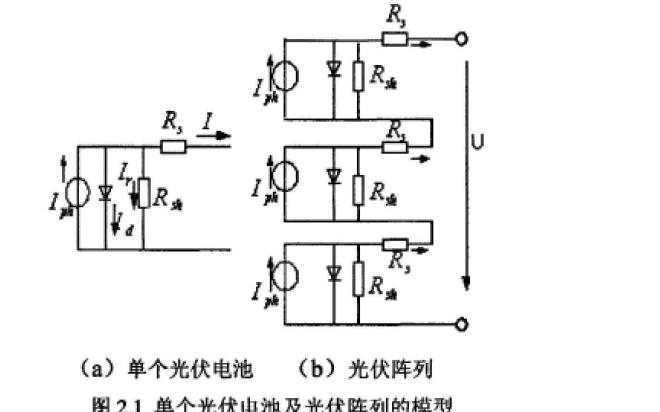 使用MPPT技術設計光伏路燈控制系統的詳細資料研究
