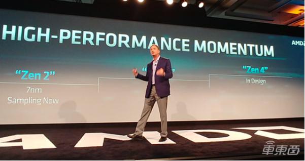 AMD CTO:拥抱新摩尔定律新时代!