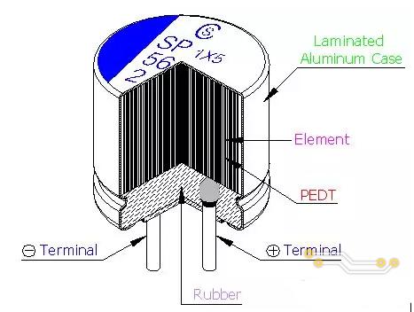固态电容上海快三的三大优势分析 如何区分固态电容和电解电...