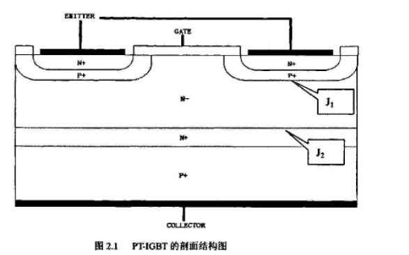 如何設計一款300V的IGBT詳細資料說明