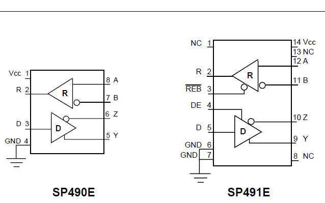 SP490E和SP491E增强型全双工RS-485收发器的数据手册免费下载