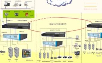 電力通信的特點及建設基于光交換技術的寬帶信息通信網的好處