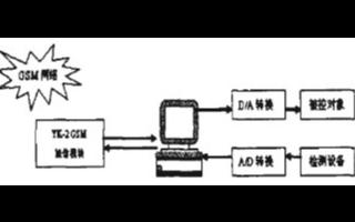 采用YK-2 GSM短信模块和上位机实现短信息控制系统的设计