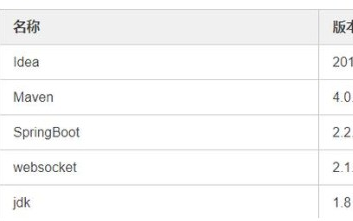 使用websocket技术实现后端向前端的推送消...