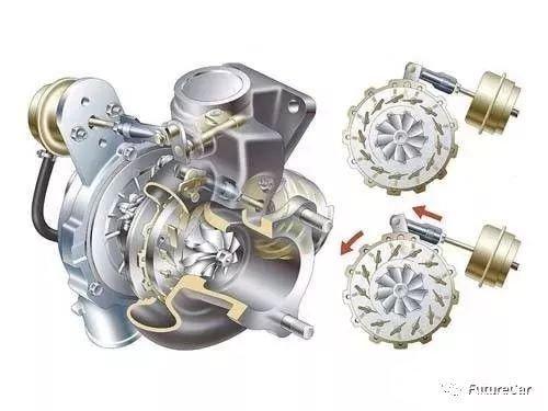 VTG可变截面涡轮技术解析