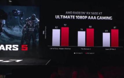 AMD发布Radeon RX 5600 XT,核心规格与RX 5700相同