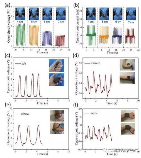 未来5年内自供电织物触摸传感器将颠覆电子纺织品行业