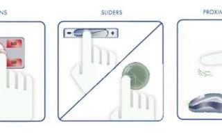 汽车电子中的电容感应多点触摸应用