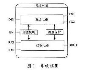 RS 422通信接口芯片系统电路的设计及实验仿真...