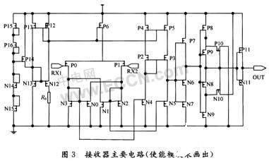 RS 422通信接口芯片系统电路的设计及实验仿真研究