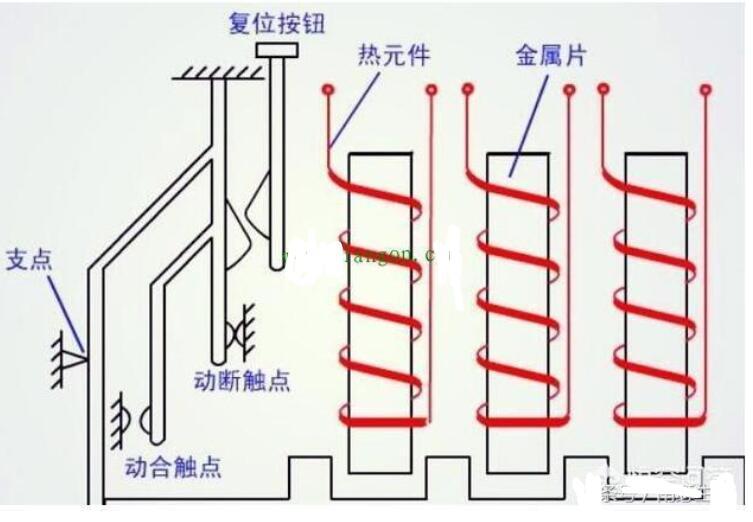 热继电器过载保护的工作过程