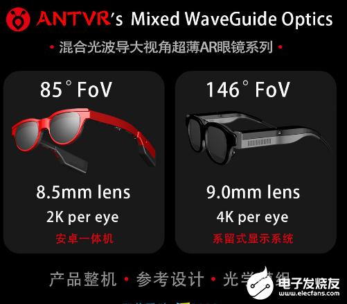 蚁视推出全新的AR眼镜系列 支持双目8K显示