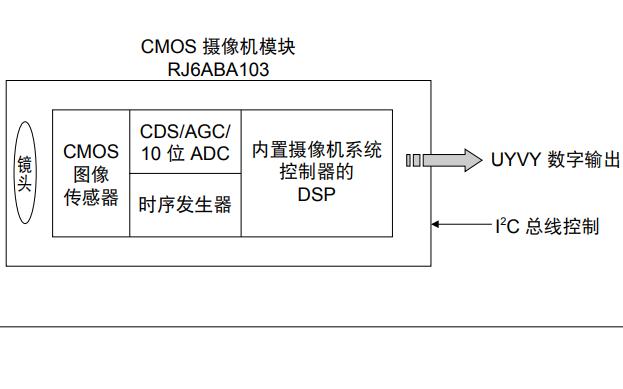 SHARP電子元器件綜合目錄中文版PDF電子書免費下載