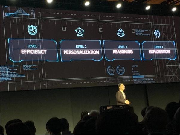 LG描绘人工智能路线图,扩OLED阵营
