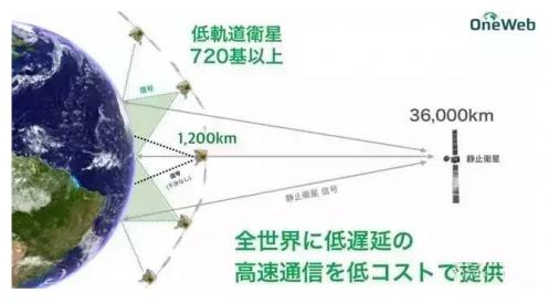 5G基站可以用無人機來組網嗎