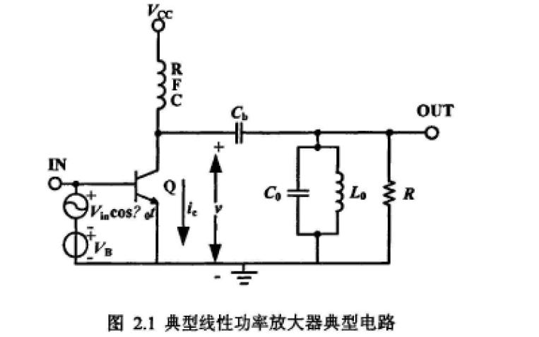 使用CMOS和SiGeBiCMOS与GaAs三种工艺设计的射频功率放大器的详细说明