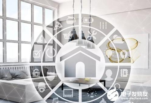 未来在全面标准化后 2020智能家居行业或将迎来...