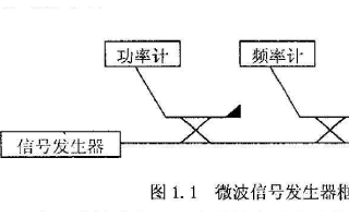 定向耦合器的网络分析方法和超宽带对称定向耦合器的设计说明