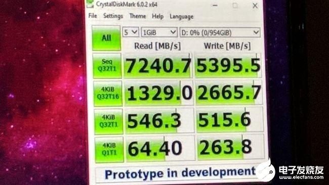 威刚发布新款PCIe 4.0 SSD,写入速率将增至6000 MB/s以上