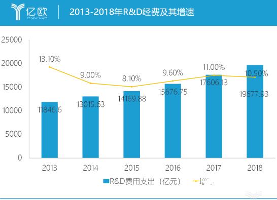 中国半导体产业想成为世界第一 少不了政府的出手帮忙