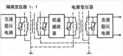 如何减少PLC控制系统中的电磁干扰