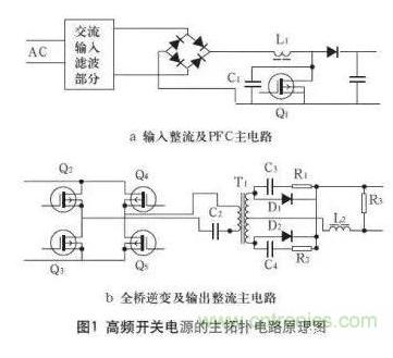 高頻開關電源的電磁兼容設計方案