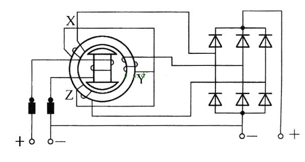 汽车交流发电机的工作原理